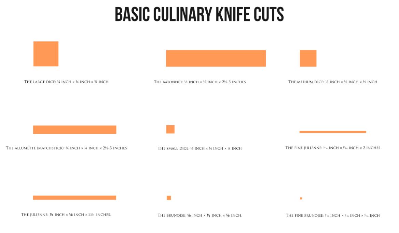 Basic culinary knife cuts by lemasney