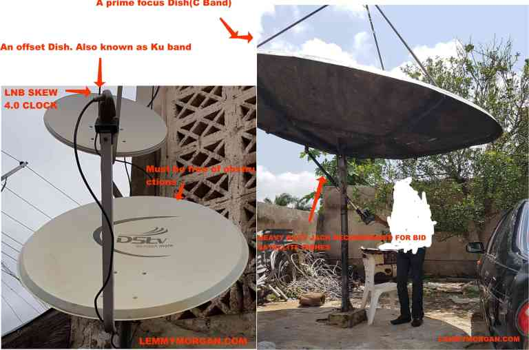 Manually Track a Satellite Dish Yourself with the aid of