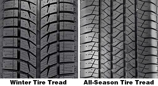 A typical All-Season tire