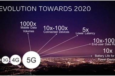 evolution of 5g networks