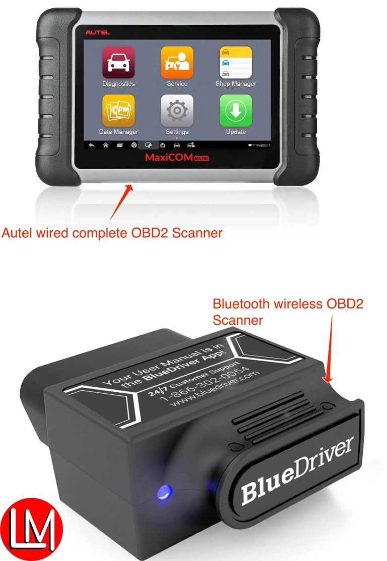 make money using OBD2 Scanners