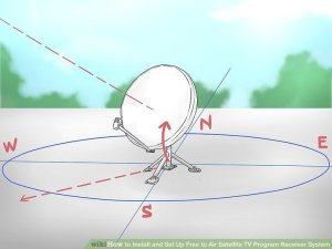 degrees of a parabolic dish
