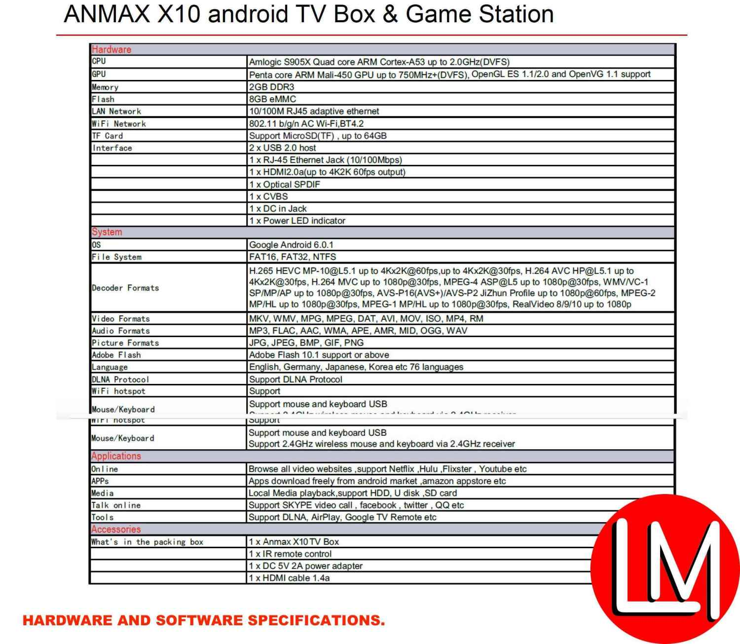 anmax-x10-hARDWARE-AND-SOFTWAE-CONFIG