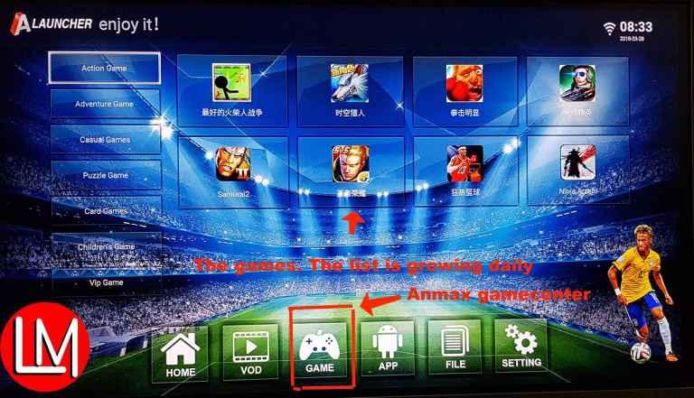 Anmax TV box Joystick configuration