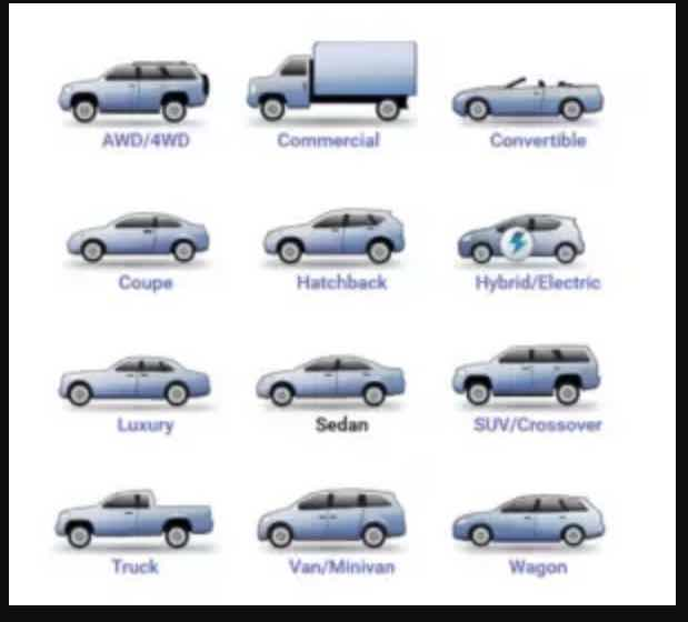 all types of cars according to body