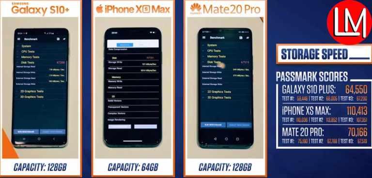 s10+ vs mate20p vs xs max storage speed test