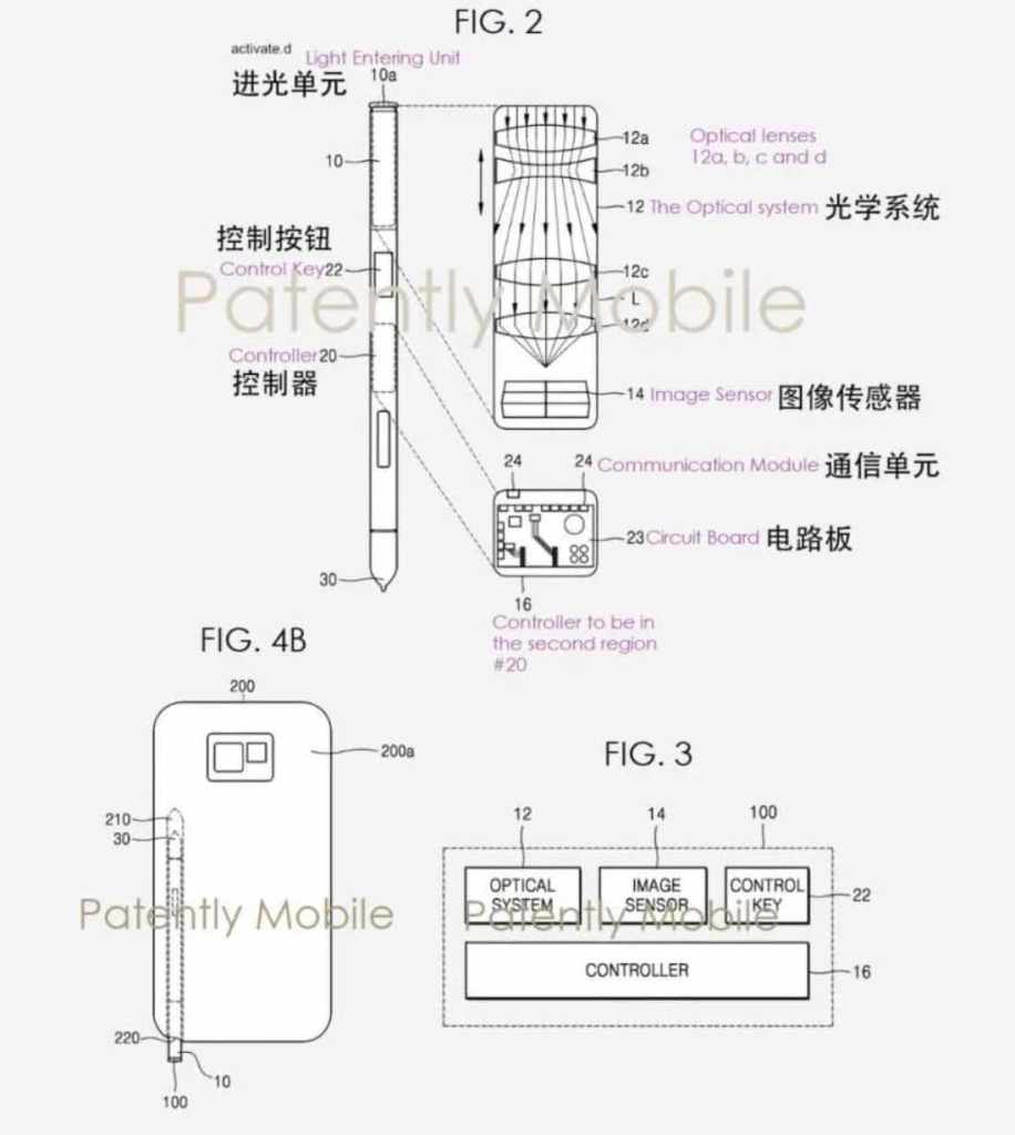 Samsung patent map from Patently Mobile