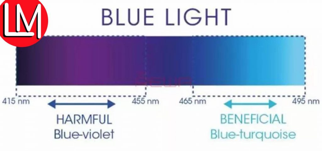 How blue light from LCD can damage your eys