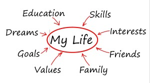 My life graphic