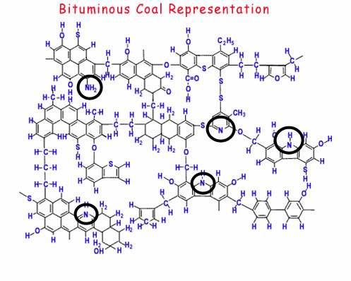 charbon_molecule