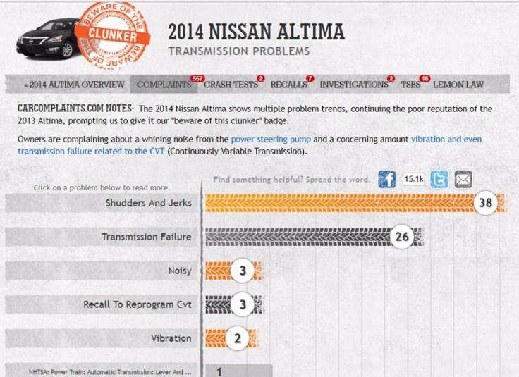 2014 Nissan Altima Car Complaints