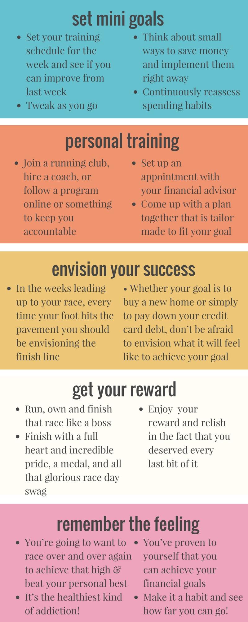 Set Goals Financial Fitness Servus Credit Union
