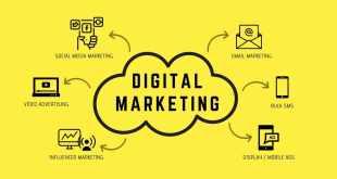 Digital Marketing Job Descriptions