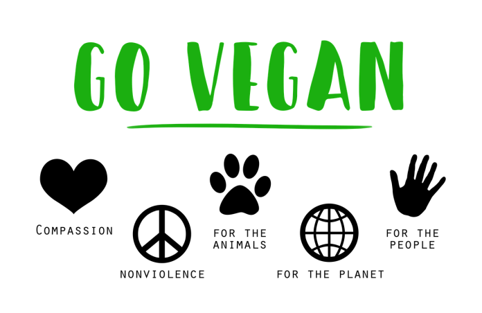 vegan-affiche_sens
