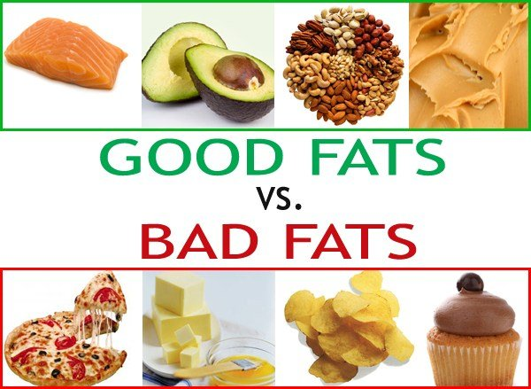Which Type Of Fats Are Liquid At Room Temperature