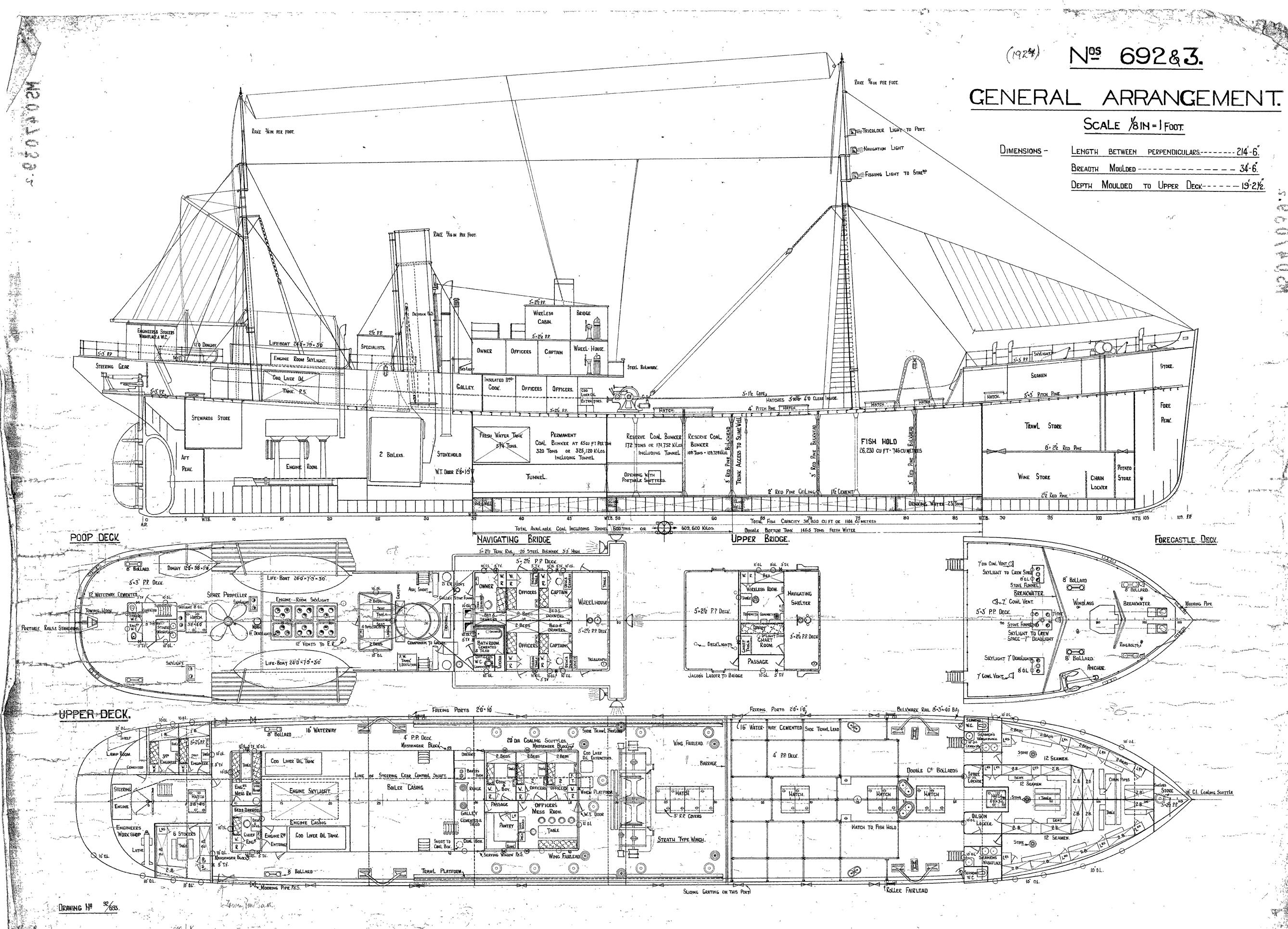 Giants On A Yacht