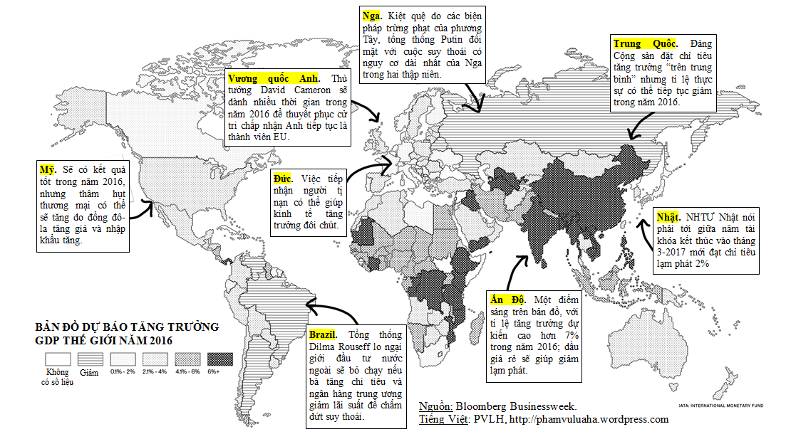 world-growth2016