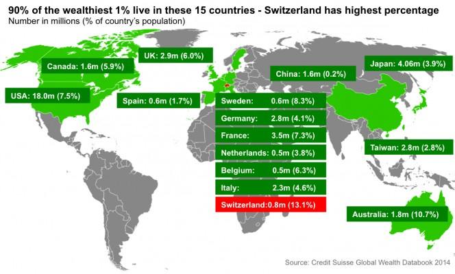 Where global top 1 percent live