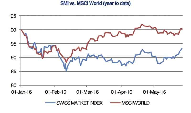 Investec_27 May 16_1