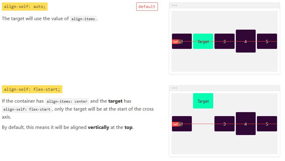 La propiedad de CSS align