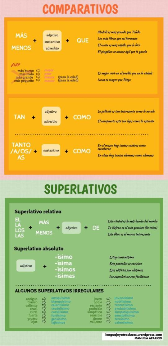 comparativos-y-superlativos