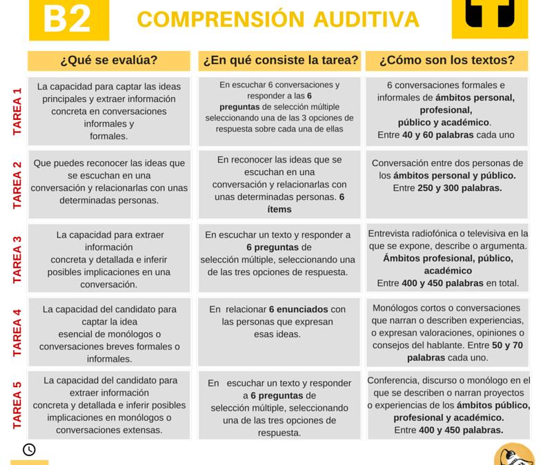 DELE B2: comprensión auditiva. Modelos de examen y consejos