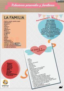 Vocabulario familia y relaciones. Léxico ELE