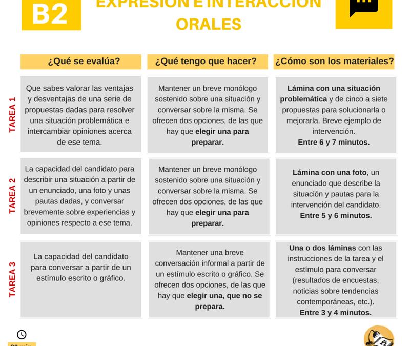 DELE B2: expresión e interacción orales. Modelos de examen y consejos