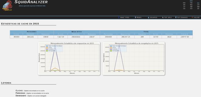 squid analizer proxy logs