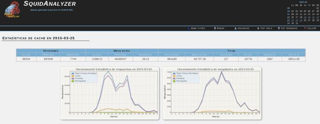squid proxy analizer log analisis