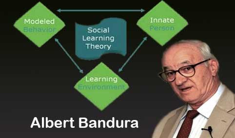 Teori Belajar Sosial menurut Bandura