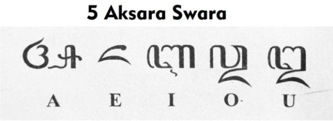 ara jawa, aksara jawa angka, aksara jawa translate, hanacaraka, translate aksara jawa hanacaraka, tulisan hanacaraka, huruf hanacaraka, hanacaraka font, aksara swara, aksara rekan, aksara wilangan