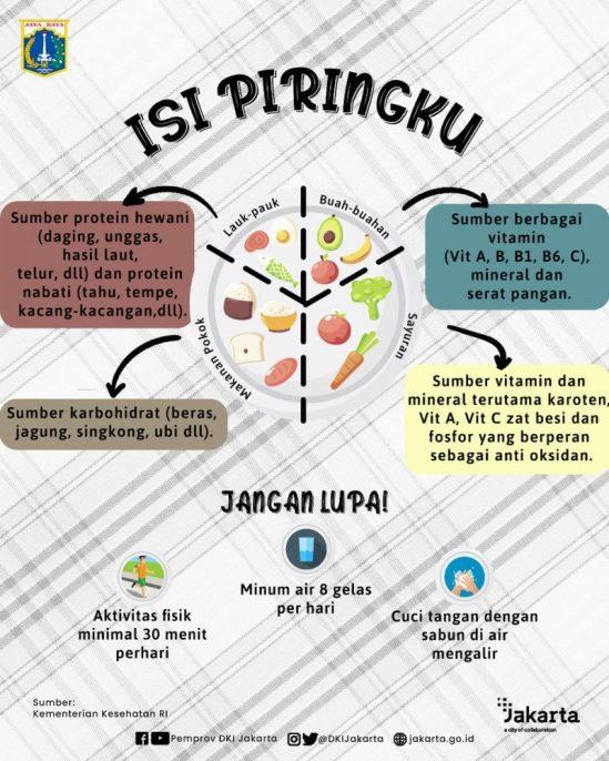 iklan makanan sehat untuk anak Sd