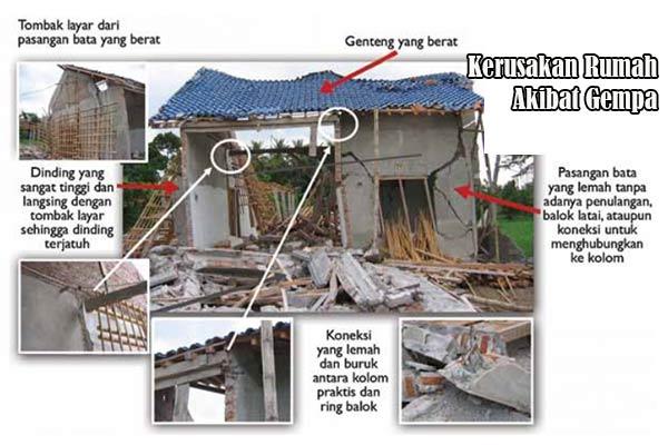 Bangunan Runtuh Akibat Gempa