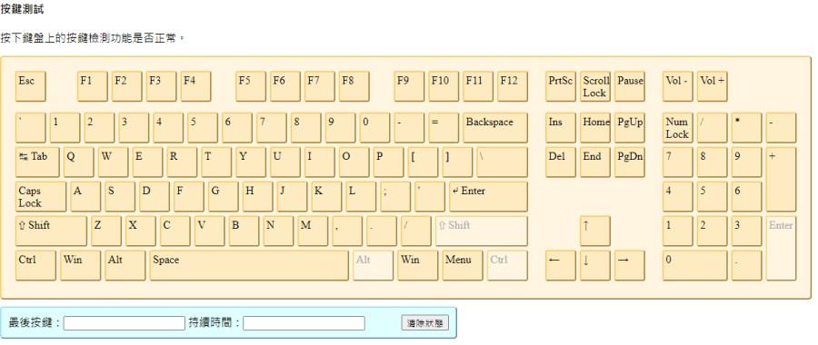 01.Keyboard Test index