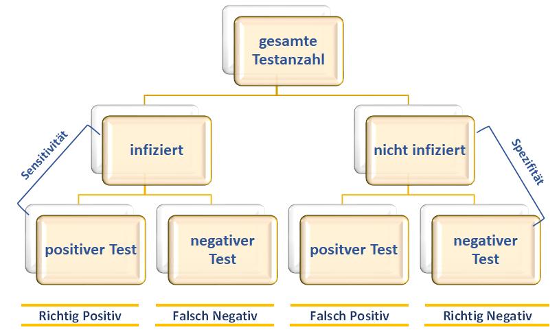 test-diagram