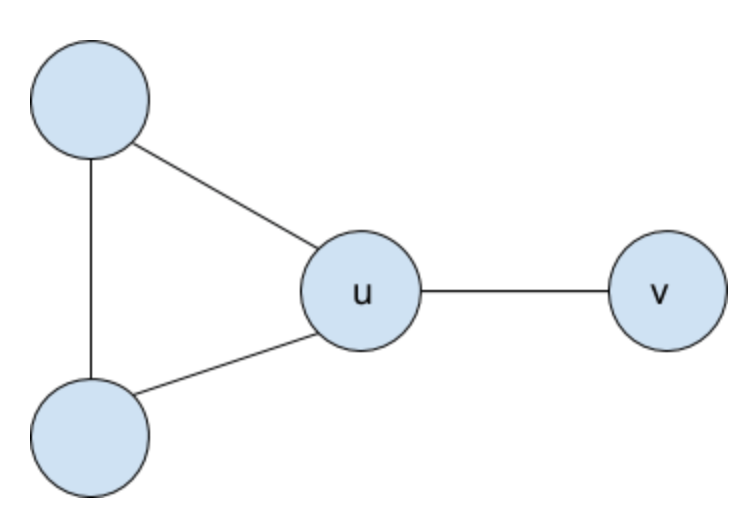 [Graph Theory] Graph Coloring and Chromatic Polynomial