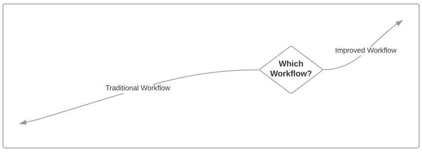 Job Site Review Workflow Part 3 – Crunching The Numbers