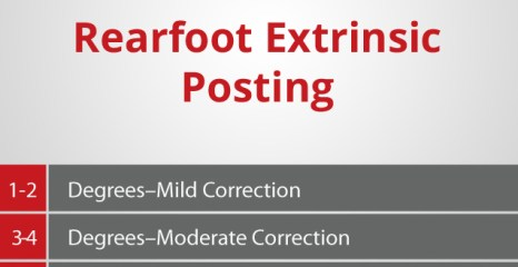 Rearfoot Extrinsic