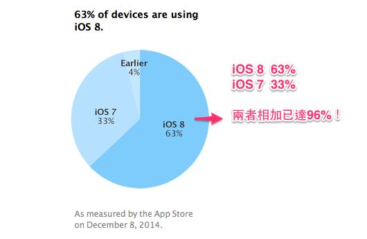 App_Store_Distribution