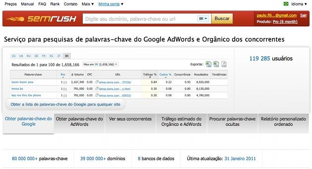 SEMrush Brasil SEMrush Brasil SEMrush Brasil: As pistas para os segredos dos seus concorrentes semrush tela