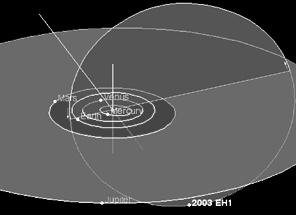 2003 EH1 at ESO