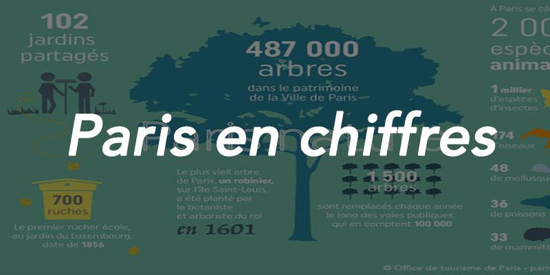 Paris-en-chiffres