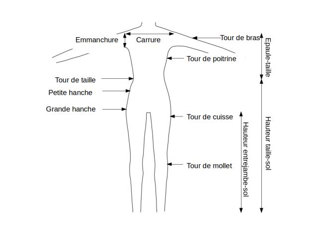 Mesure du corps en couture