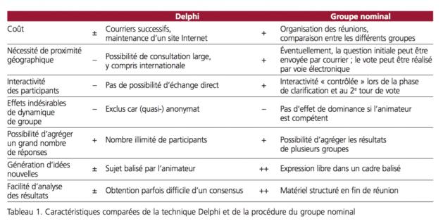 Recueil de données en recherche qualitative - LEPCAM
