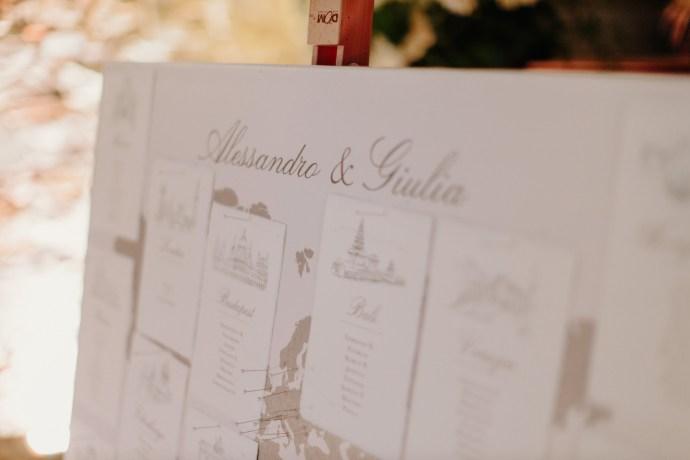 Matrimonio Villa Deciani,tableau - Le Petit O