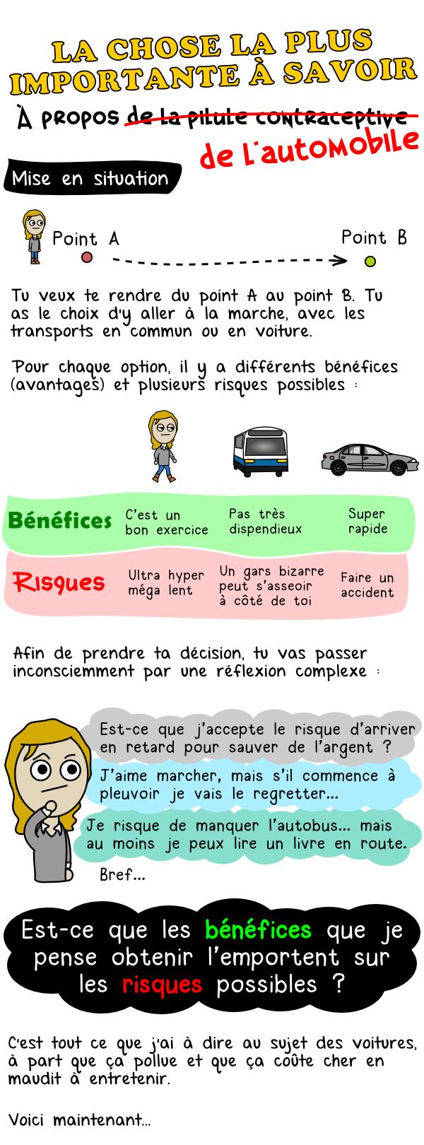 Risques de prendre l'automobile