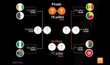 [Football/CAN 2019] Le choc des quarts de finale, mercredi et jeudi