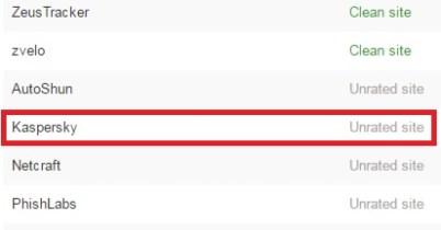 VirusTotal Kaspersky URL Advisor Results