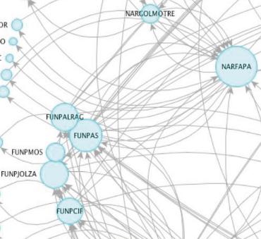 Cartonews #1 – Graphe et interdépendance
